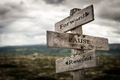 Forward, pause, rewind signpost in nature.