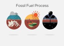 Fossila bränslenprocess - symbol Royaltyfri Bild
