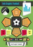 Fotboll och affär för information grafisk Arkivfoto