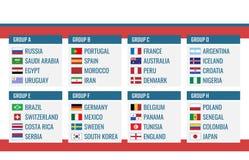 Fotbollkopp i den Ryssland gruppetappen, världsturneringtabell med alla länder efter attraktionen Arkivbilder