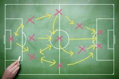Fotbolltaktik Fotografering för Bildbyråer