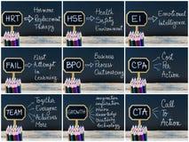 Fotocollage av affärsakronymer som är skriftliga med krita på trämini- svart tavlaetiketter Arkivfoton