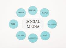 Fotografía social del organigrama del concepto del asunto de los media. Azul entonado Imágenes de archivo libres de regalías