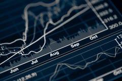 Carta do mercado de valores de acção Imagens de Stock Royalty Free
