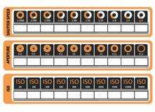 Fotografie handmalplaatje voor fotografen Camera` s spiekpapiertje ISO, blindsnelheid, opening, kaderfrequentie Vector illustr Royalty-vrije Stock Afbeelding