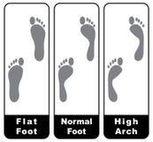 Fotspår vektor illustrationer