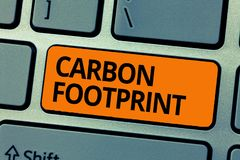 Fotspår för kol för ordhandstiltext Affärsidé för belopp av utsläppt atmosfärresultat för dioxid av aktiviteter arkivfoton