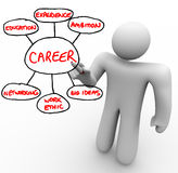 Foundation of a Career - Educaiton Experience Networking Ambitio Royalty Free Stock Photo