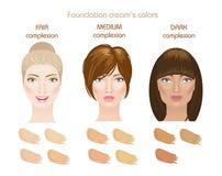 Foundation cream's colors Stock Photos
