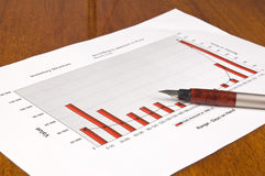 Fountain pen and  Business charts Royalty Free Stock Photos
