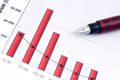 Fountain pen and  Business charts Royalty Free Stock Images