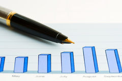 Fountain pen and business graphs. Royalty Free Stock Photography