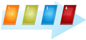 Four Blank business diagram slanted sequence illustration Royalty Free Stock Photo