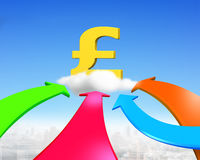 Four color arrows go toward golden pound sign. On cloud in blue sky stock photo