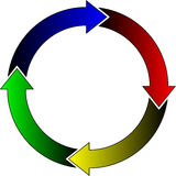 Four colored arrows in the circle. Illustration of the four colored arrows in the circle Vector Illustration
