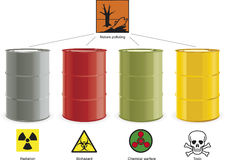 Four colored barrels. With hazard signs Royalty Free Stock Photography