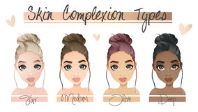 Four different skin complexion types Royalty Free Stock Photo
