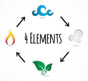 Four elements vector icon set. Stock Images