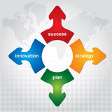 Four key of strategy. Abstract business illustration Royalty Free Stock Image