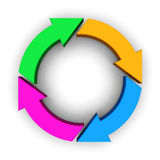 Four multicolor circular arrows. Frame icon background Royalty Free Stock Photo