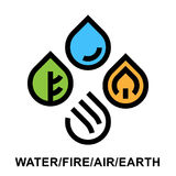 The four natural elements abstract icon logo set design. Water drop, Fire flame, Air wind and Earth leaf in water drop shapes. Vector illustration Stock Images