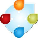 Four outward arrows Blank business diagram illustration Stock Photo