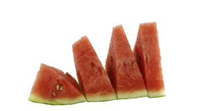 Four piece watermelon Stock Photos
