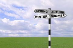 Four Seasons. Signpost with the names of the four seasons stock images