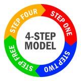 Four-step диаграмма Стоковое Изображение