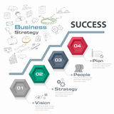 Four step business strategy for success, Vector graphic. Stock Photos