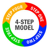 Four-step diagram Stock Image