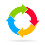 Four steps cycle diagram Royalty Free Stock Photo