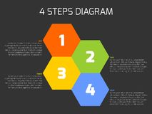 Four steps diagram. Of hexagonal elements. Business infographics concept. Four color elements with white text on dark grey background Stock Images