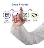 Steps in Loan Process. Four Steps in Loan Process stock image