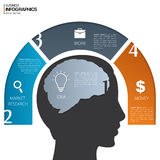 Four steps to make money with human head. Vector illustration. Four steps to make money with human head Royalty Free Stock Image