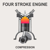 Four stroke engine, compression. Vector illustration of piston, four stroke engine, compression Stock Photos