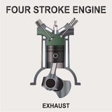Four stroke engine, Exhaust. Vector illustration of piston, four stroke engine, Exhaust Stock Photo