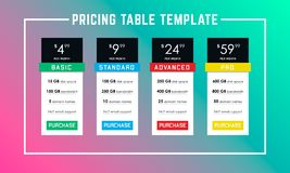 Four tariffs,interface for the site. Web price table design template royalty free illustration