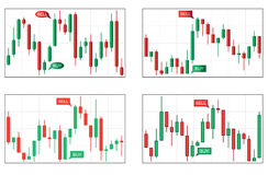 Four types of candlestick charts. Four various types of japan candlestick business charts Royalty Free Illustration