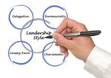 Leadership Style Stock Photos