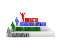 Four types of people found in business. Concept 3D illustration Royalty Free Stock Photo
