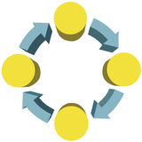Four workflow or recycle system arrows copyspaces Royalty Free Stock Photo
