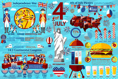 Fourth Lipa infographics, dziejowi wydarzenia - wojna Zdjęcia Stock