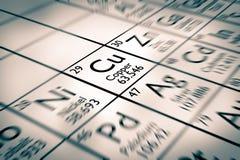 Foyer sur les éléments chimiques de cuivre Photos stock