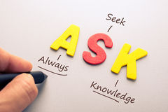 Fråga akronymen Arkivbilder