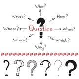 Frågefläckar och ord Royaltyfri Fotografi