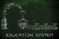 Från böcker till kunskap, sakkunskap & spänning utbildningssystem Royaltyfri Bild