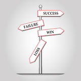Fracaso del éxito x y muestra creativa de la pérdida del triunfo x con el poste indicador stock de ilustración