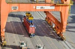 Frachtoperationen Lizenzfreie Stockfotografie