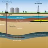 Fracking informationsillustration med beskrivning vektor illustrationer